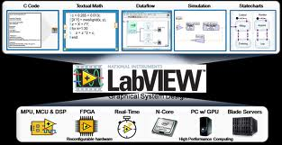 NI LabVIEW Professional